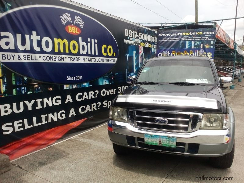 Auto Loan Second Hand Cars Philippines